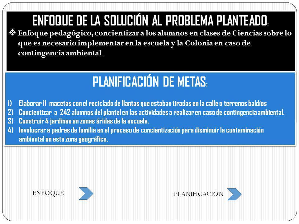 PLANIFICACIÓN DE METAS:
