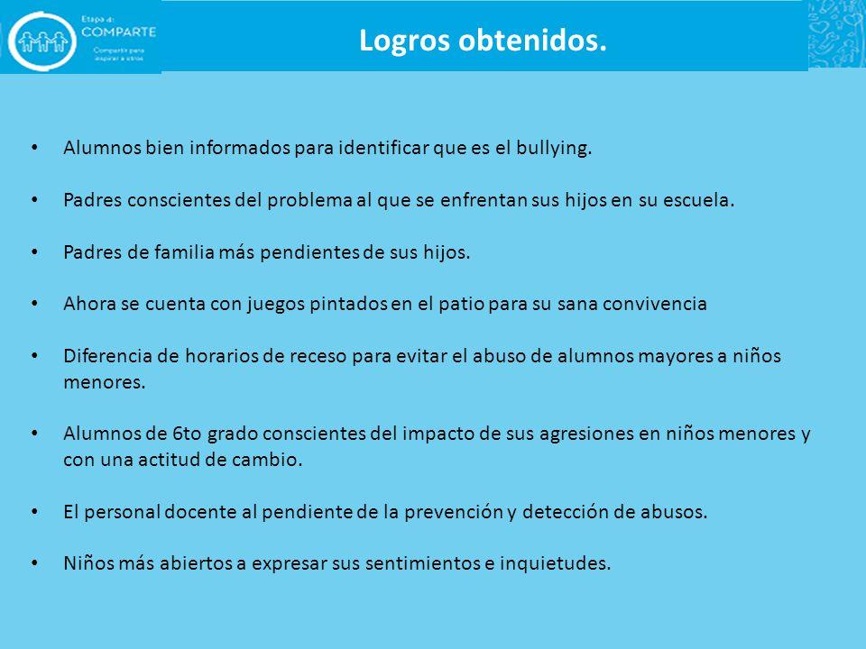 Logros obtenidos. Alumnos bien informados para identificar que es el bullying.