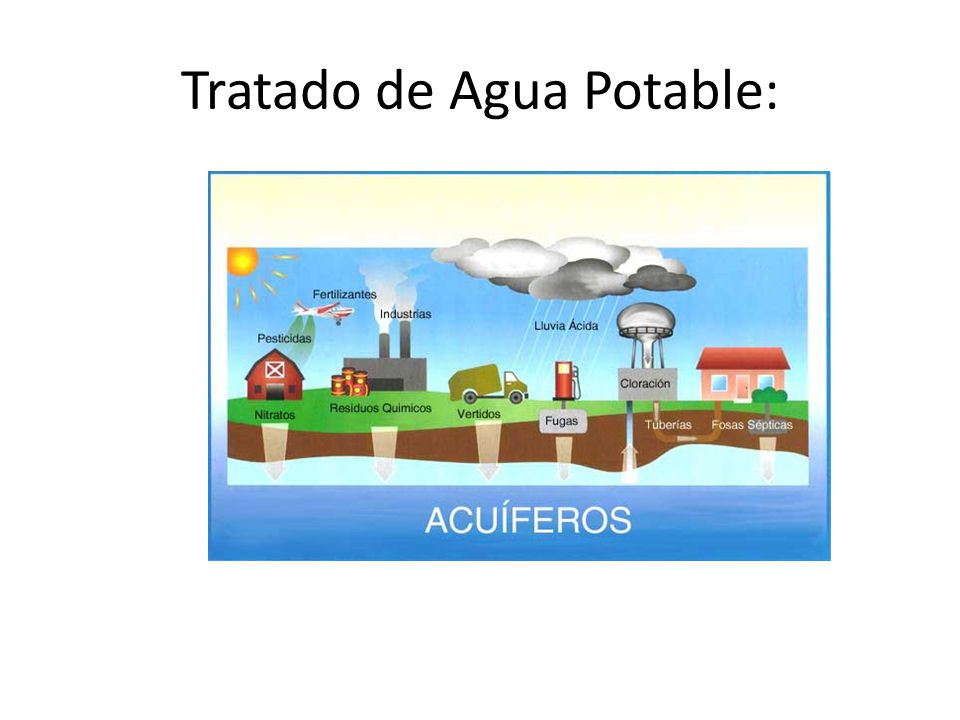 Tratado de Agua Potable: