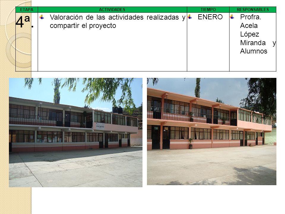 4ª. Valoración de las actividades realizadas y compartir el proyecto