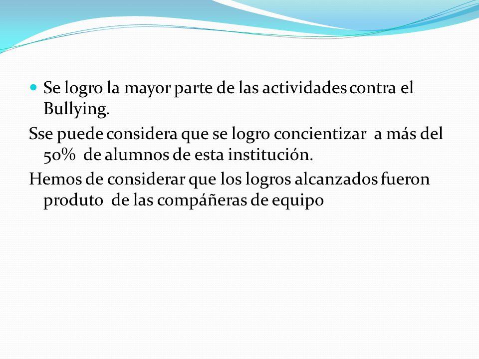 Se logro la mayor parte de las actividades contra el Bullying.