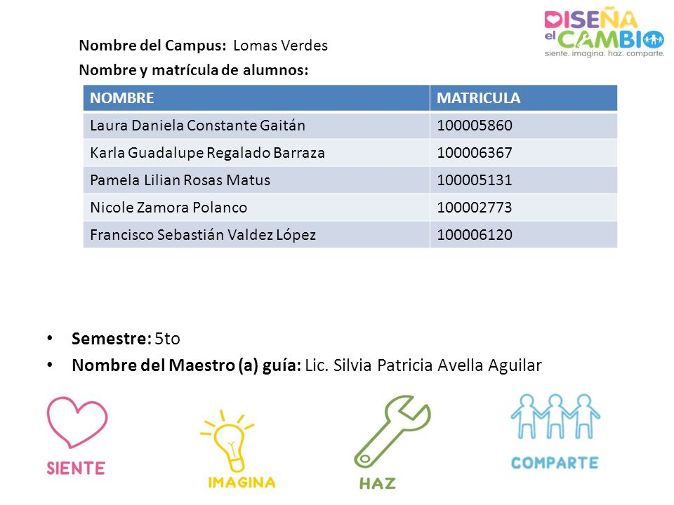 Nombre del Maestro (a) guía: Lic. Silvia Patricia Avella Aguilar
