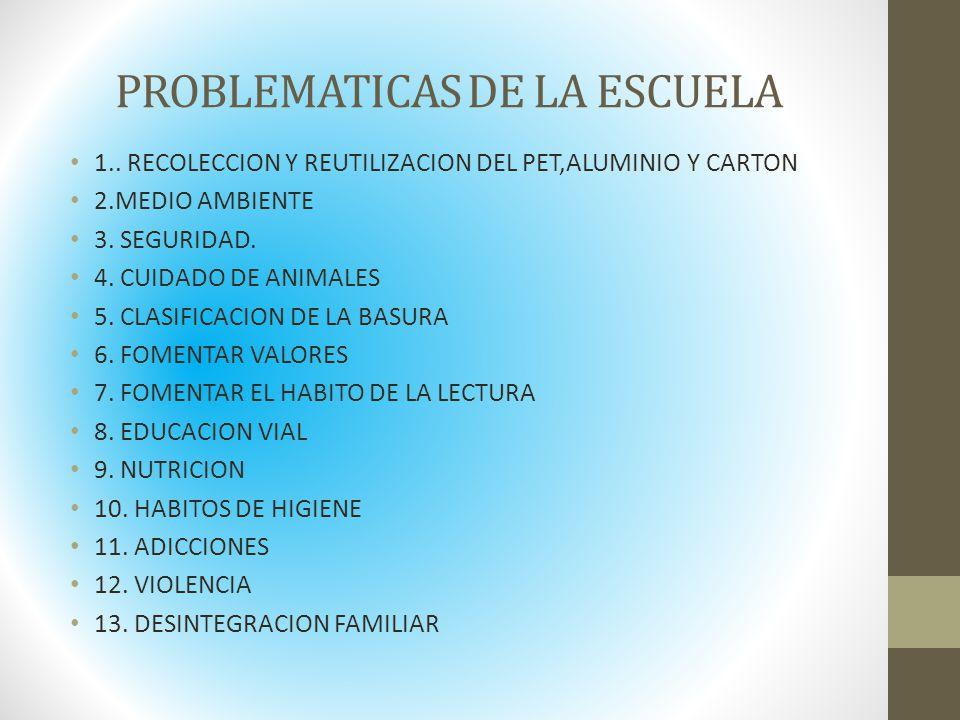 PROBLEMATICAS DE LA ESCUELA
