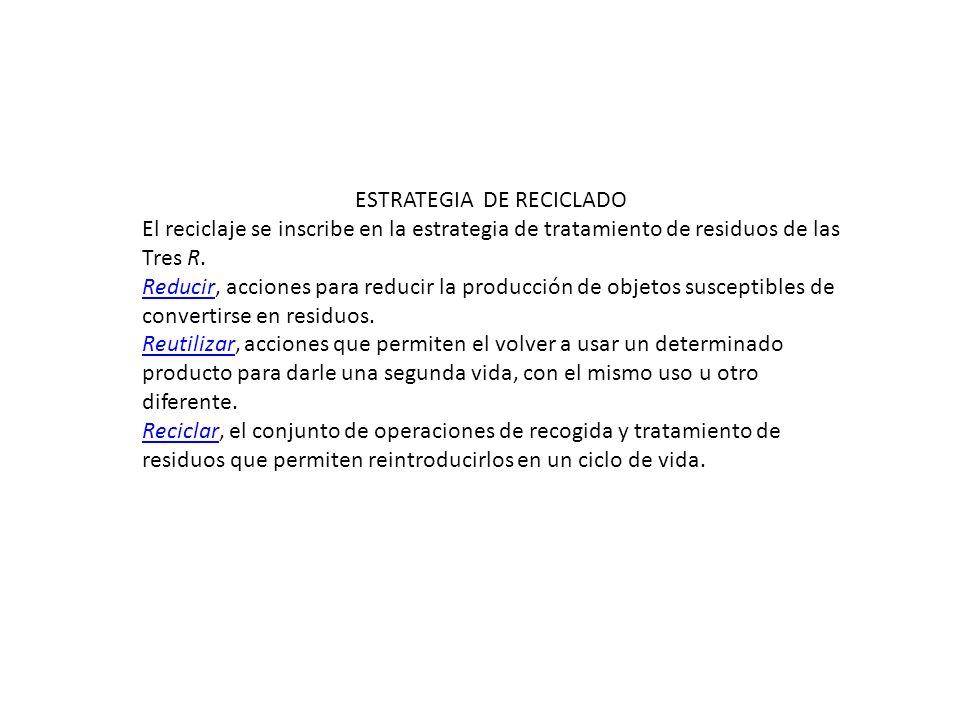 ESTRATEGIA DE RECICLADO