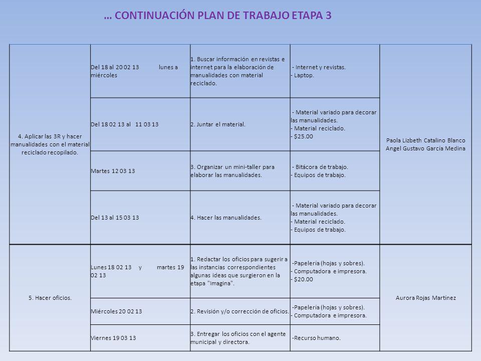 … CONTINUACIÓN PLAN DE TRABAJO ETAPA 3