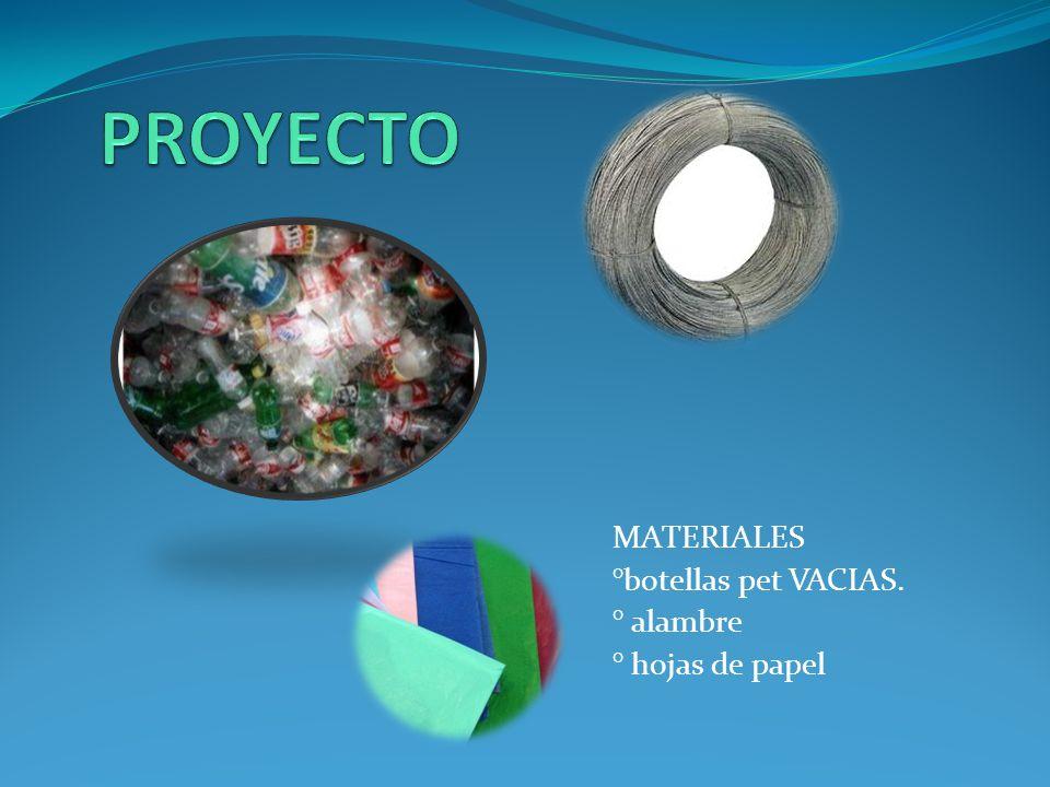 PROYECTO MATERIALES °botellas pet VACIAS. ° alambre ° hojas de papel