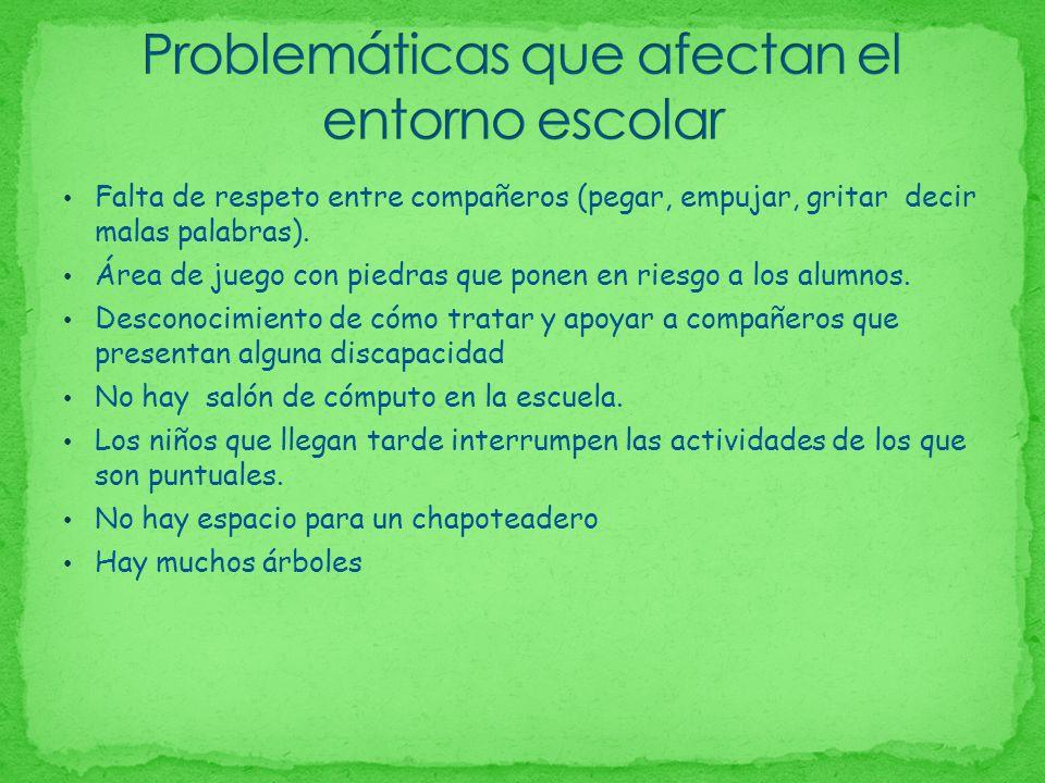 Problemáticas que afectan el entorno escolar