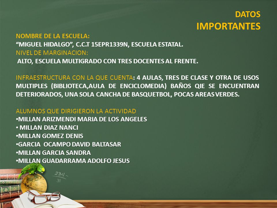 DATOS IMPORTANTES NOMBRE DE LA ESCUELA: