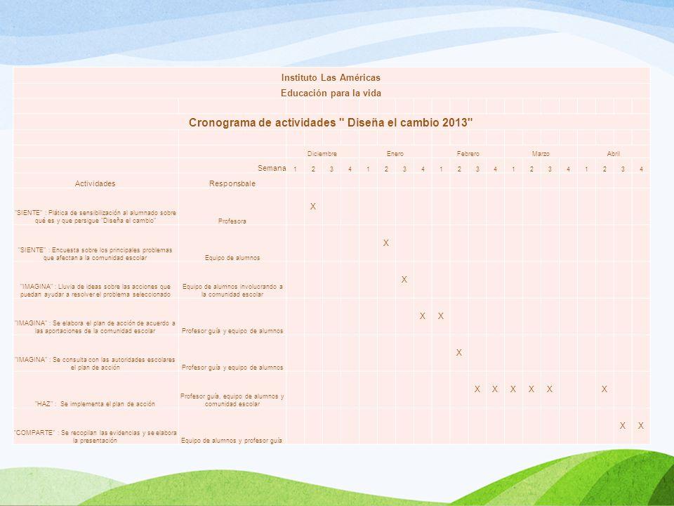 Cronograma de actividades Diseña el cambio 2013