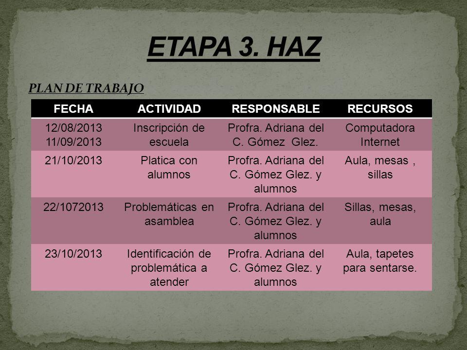 ETAPA 3. HAZ PLAN DE TRABAJO FECHA ACTIVIDAD RESPONSABLE RECURSOS