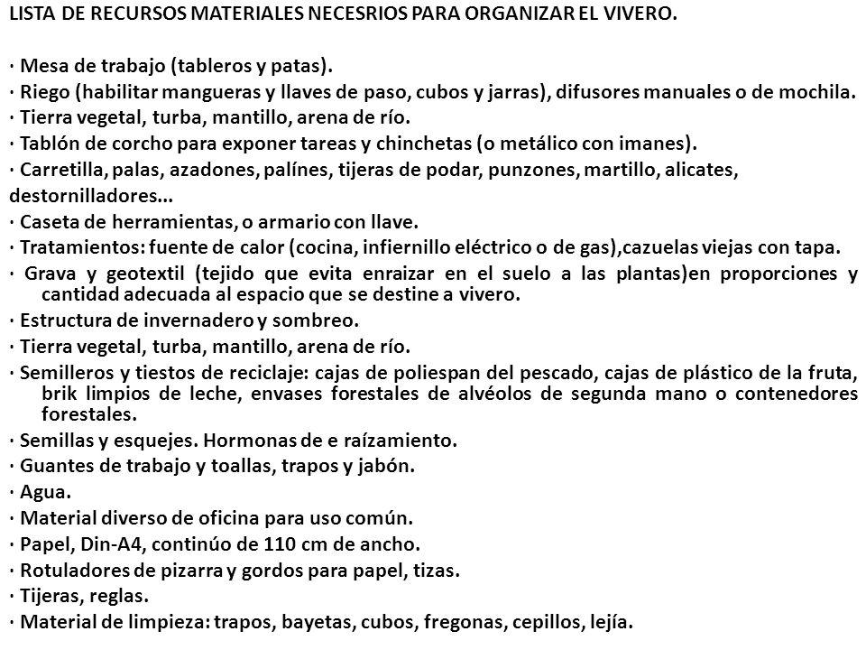 LISTA DE RECURSOS MATERIALES NECESRIOS PARA ORGANIZAR EL VIVERO