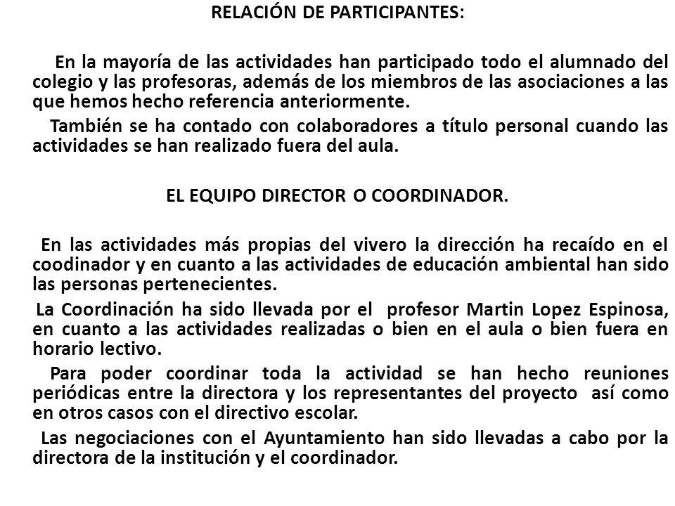 RELACIÓN DE PARTICIPANTES: