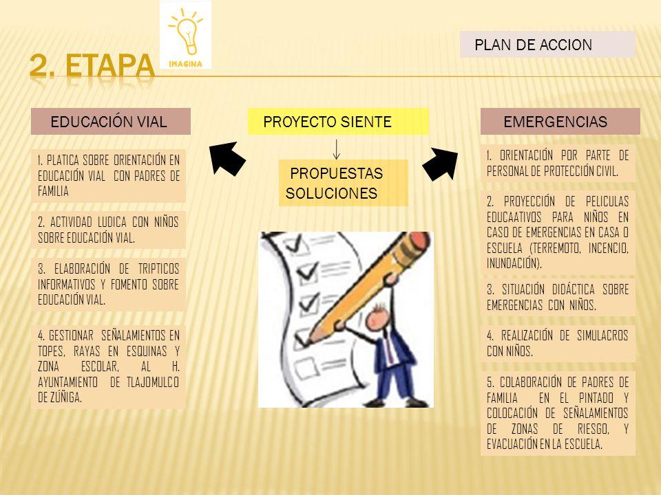 2. ETAPA PLAN DE ACCION EDUCACIÓN VIAL PROYECTO SIENTE EMERGENCIAS
