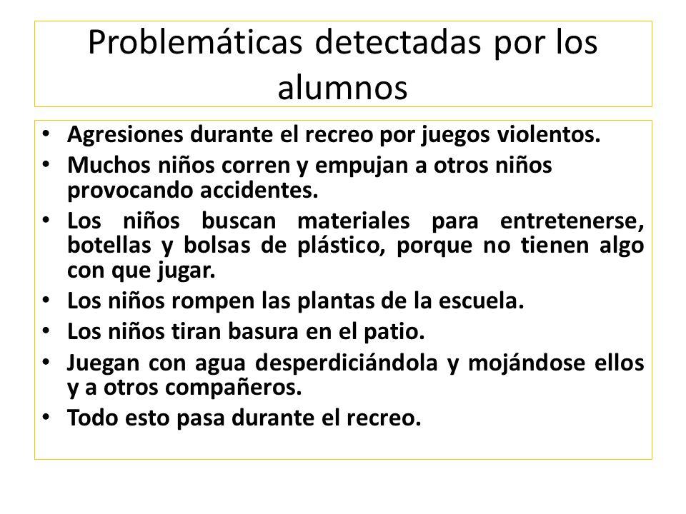 Problemáticas detectadas por los alumnos