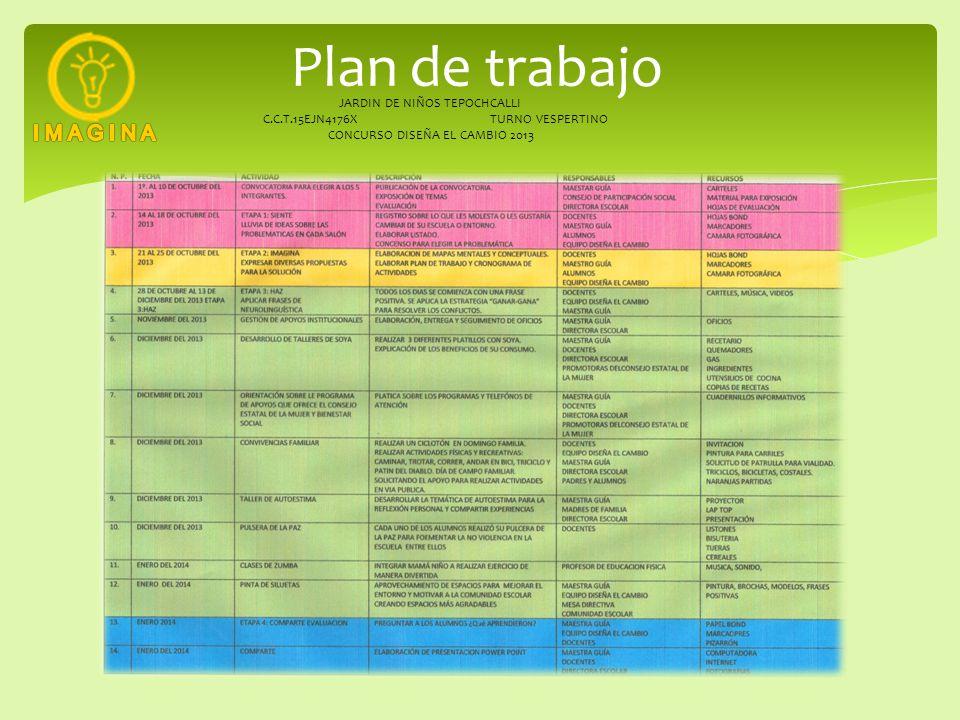 Plan de trabajo I M A G I N A JARDIN DE NIÑOS TEPOCHCALLI