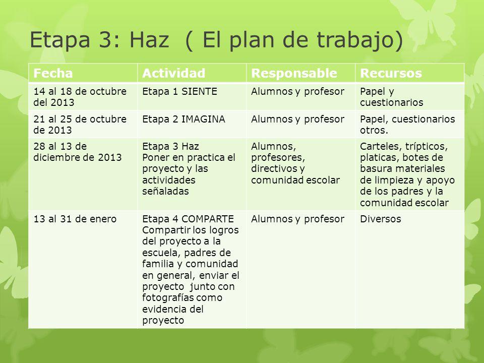 Etapa 3: Haz ( El plan de trabajo)
