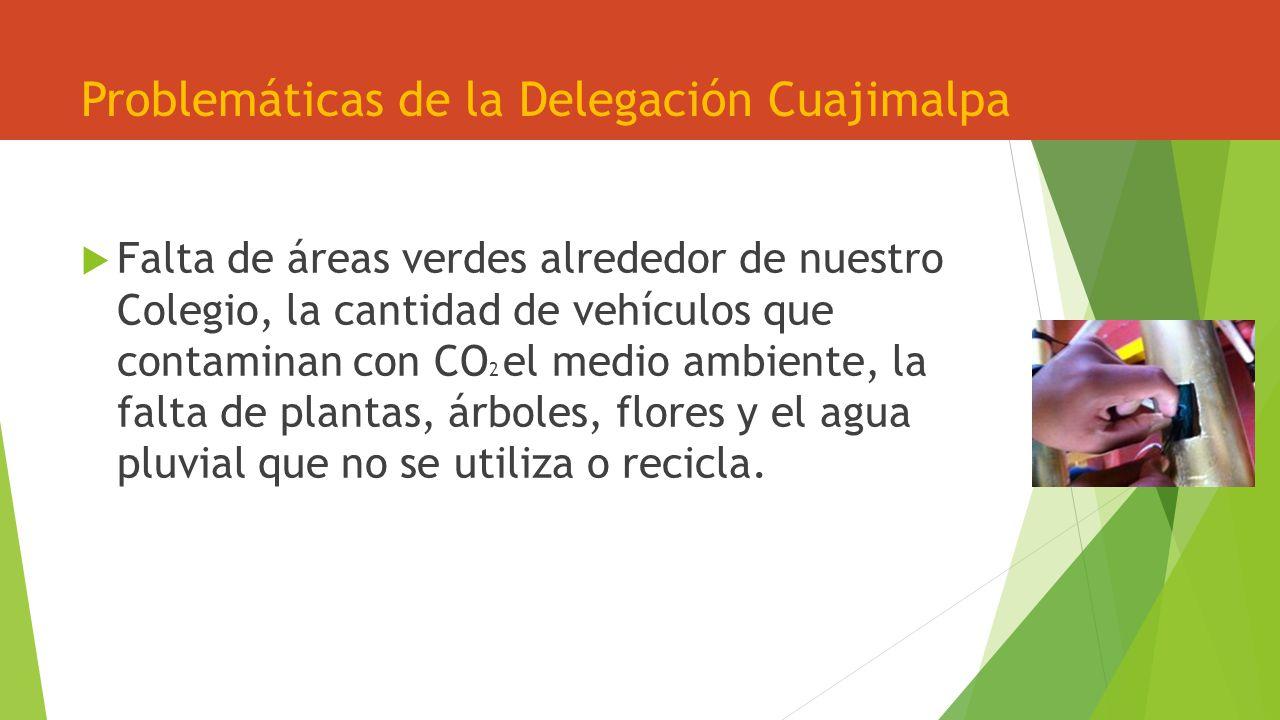 Problemáticas de la Delegación Cuajimalpa