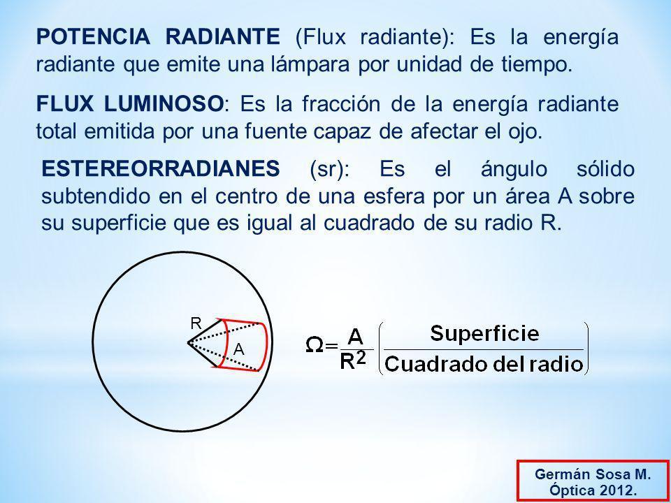 POTENCIA RADIANTE (Flux radiante): Es la energía radiante que emite una lámpara por unidad de tiempo.
