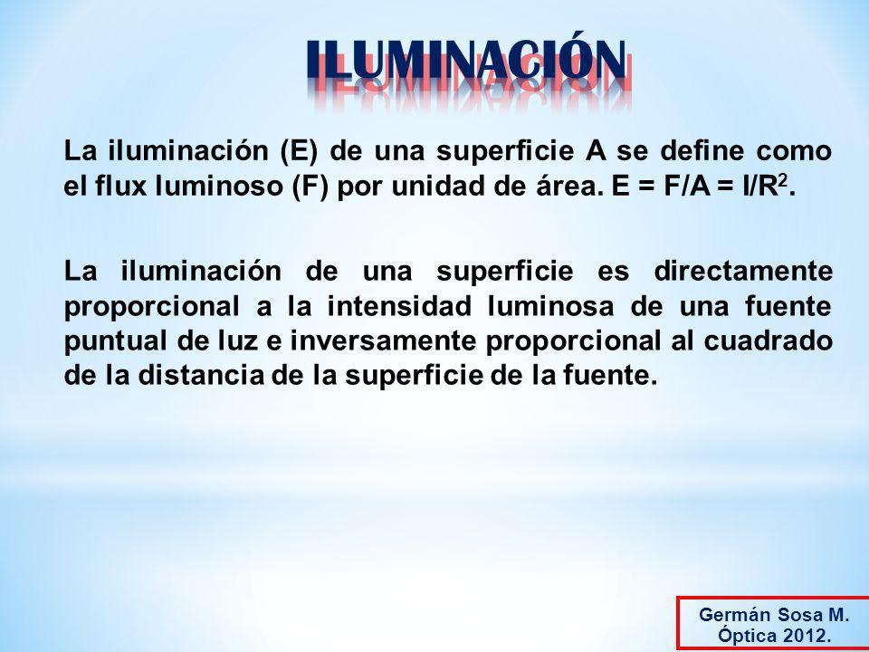 ILUMINACIÓN La iluminación (E) de una superficie A se define como el flux luminoso (F) por unidad de área. E = F/A = I/R2.