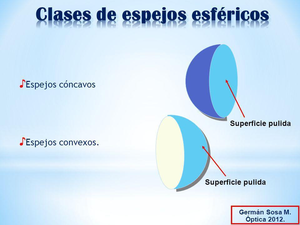 Clases de espejos esféricos
