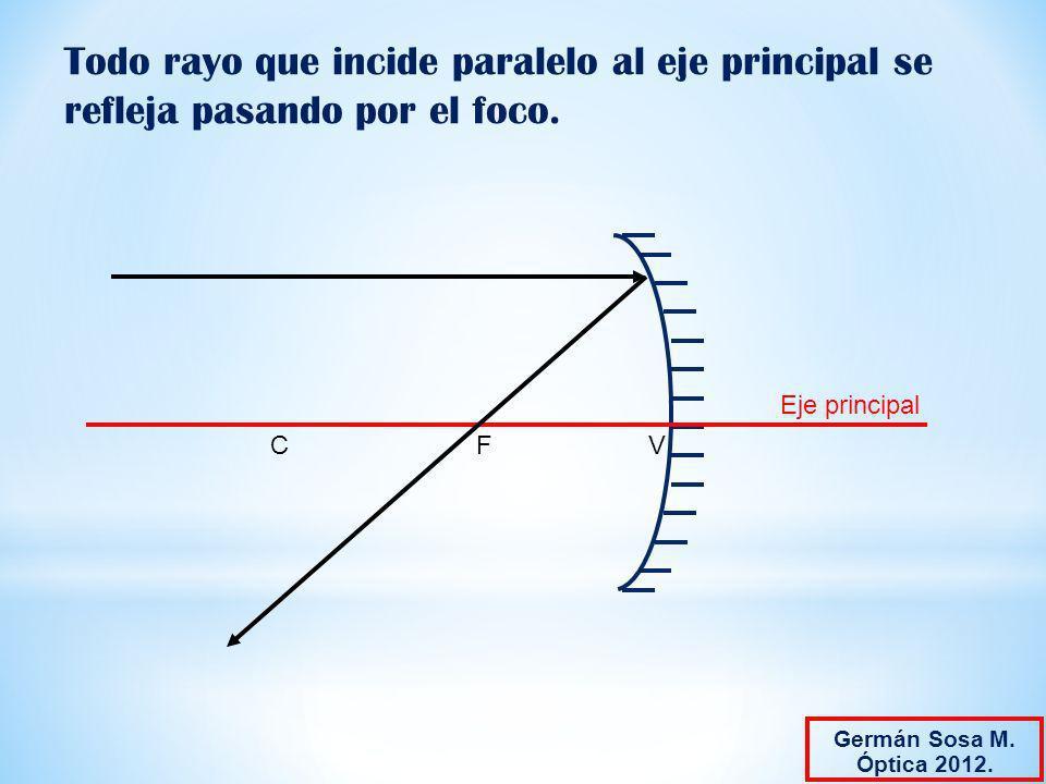 Todo rayo que incide paralelo al eje principal se refleja pasando por el foco.