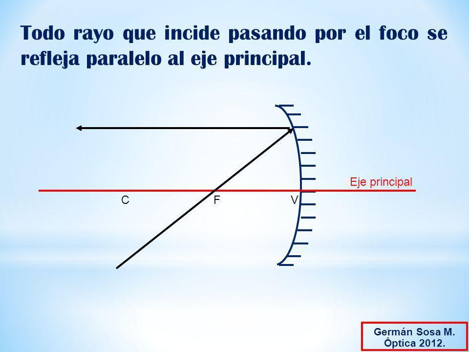 Todo rayo que incide pasando por el foco se refleja paralelo al eje principal.