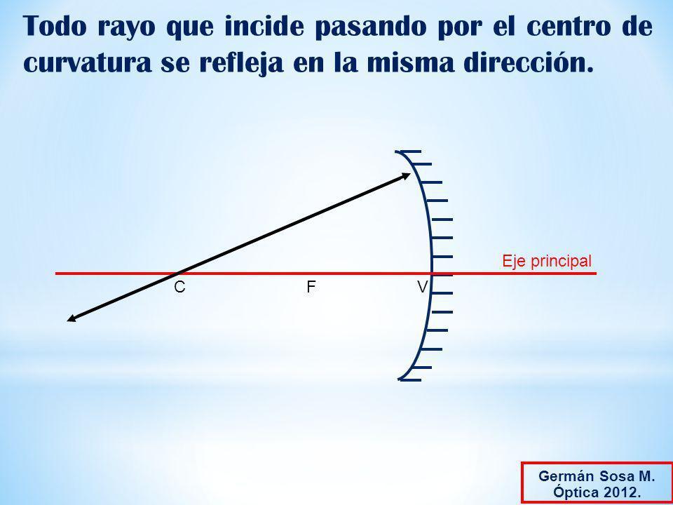 Todo rayo que incide pasando por el centro de curvatura se refleja en la misma dirección.
