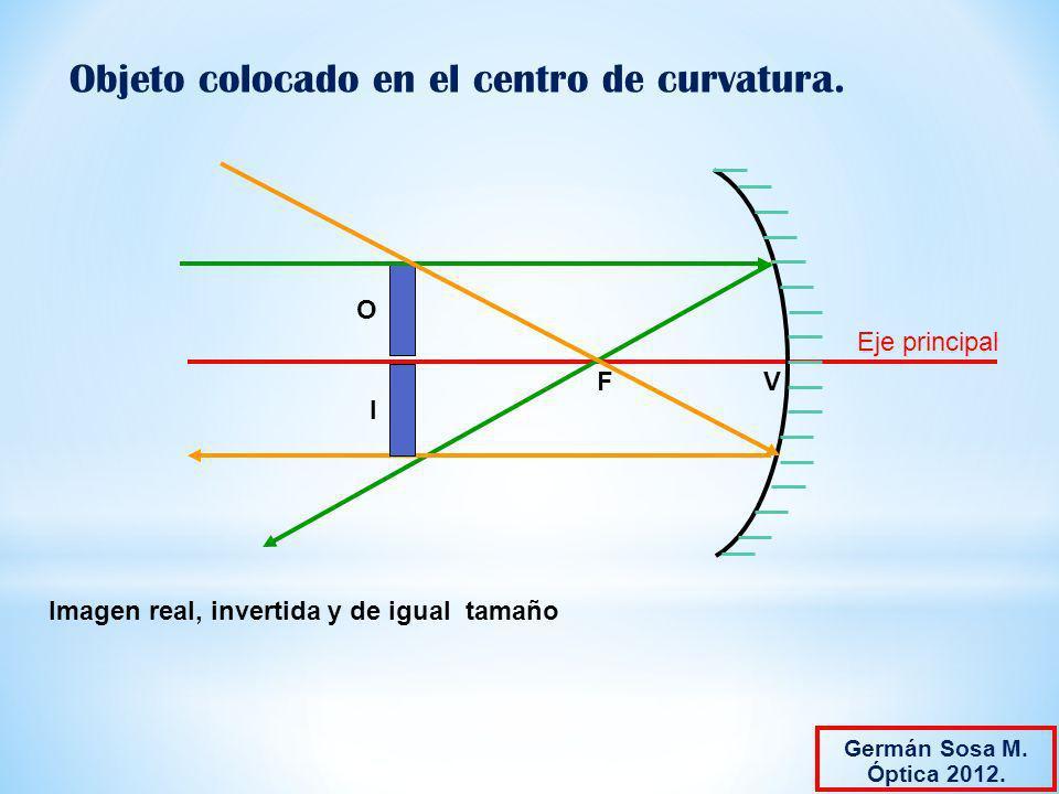 Objeto colocado en el centro de curvatura.