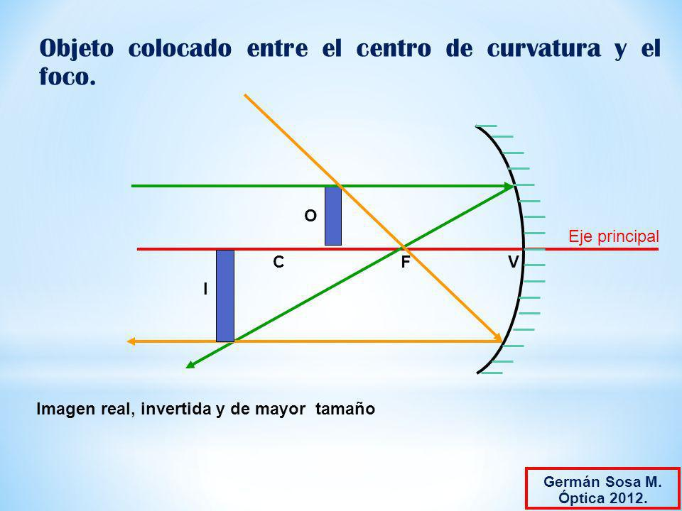 Objeto colocado entre el centro de curvatura y el foco.