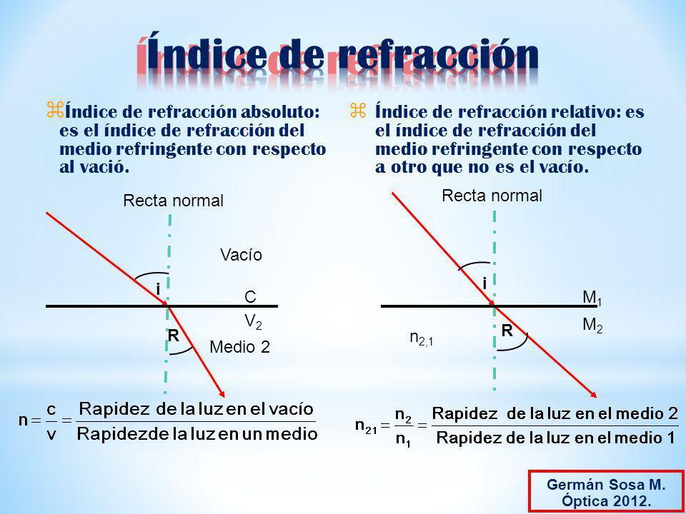 Índice de refracción Índice de refracción absoluto: es el índice de refracción del medio refringente con respecto al vació.