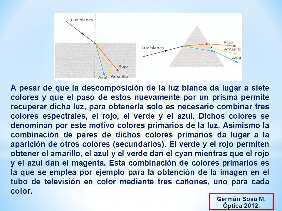 A pesar de que la descomposición de la luz blanca da lugar a siete colores y que el paso de estos nuevamente por un prisma permite recuperar dicha luz, para obtenerla solo es necesario combinar tres colores espectrales, el rojo, el verde y el azul. Dichos colores se denominan por este motivo colores primarios de la luz. Asimismo la combinación de pares de dichos colores primarios da lugar a la aparición de otros colores (secundarios). El verde y el rojo permiten obtener el amarillo, el azul y el verde dan el cyan mientras que el rojo y el azul dan el magenta. Esta combinación de colores primarios es la que se emplea por ejemplo para la obtención de la imagen en el tubo de televisión en color mediante tres cañones, uno para cada color.