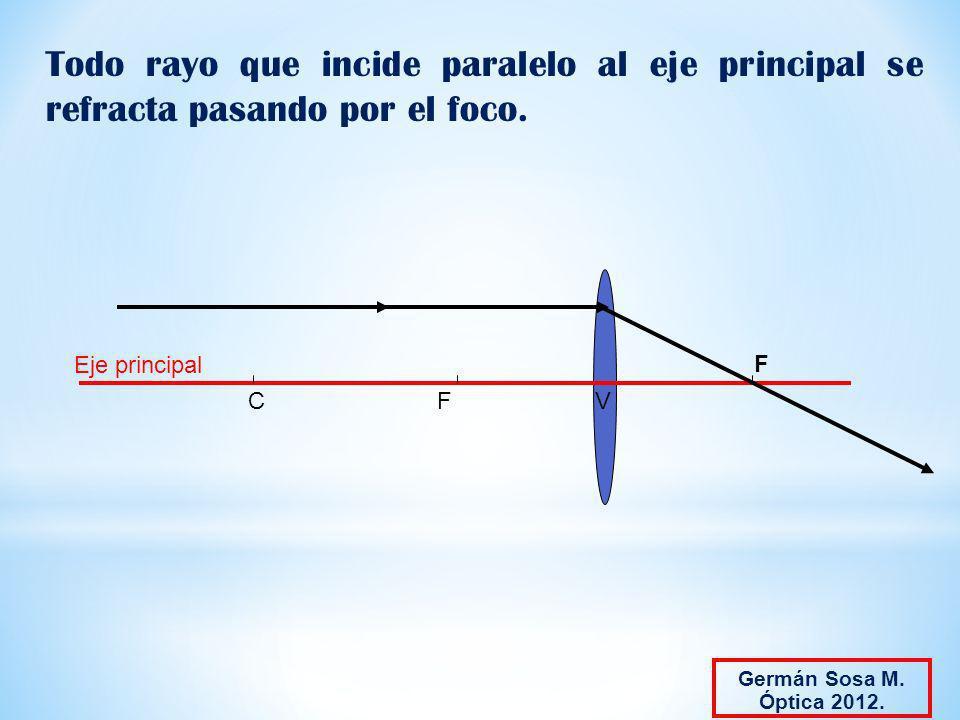 Todo rayo que incide paralelo al eje principal se refracta pasando por el foco.