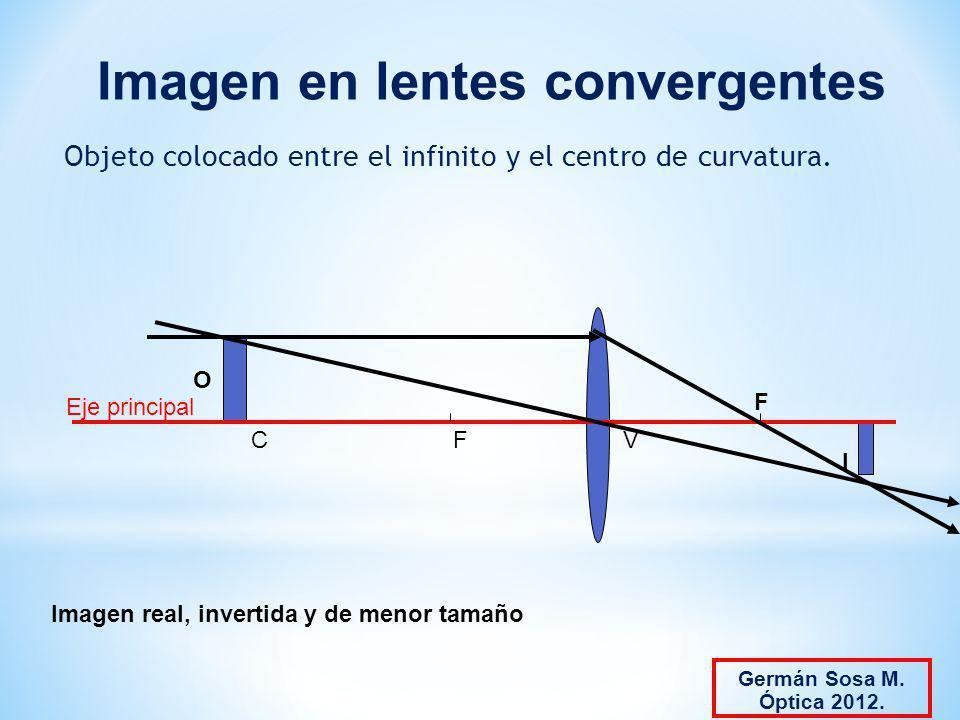 Imagen en lentes convergentes