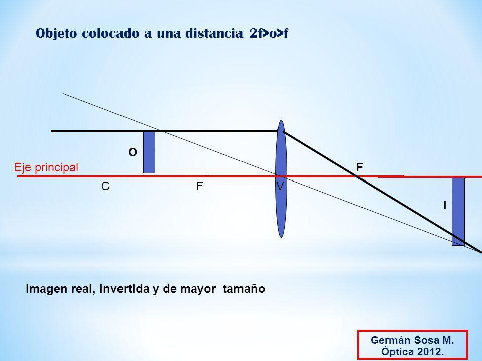 Objeto colocado a una distancia 2f>o>f