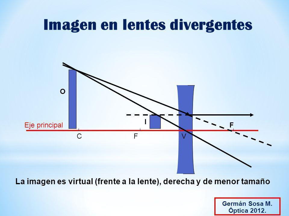 Imagen en lentes divergentes