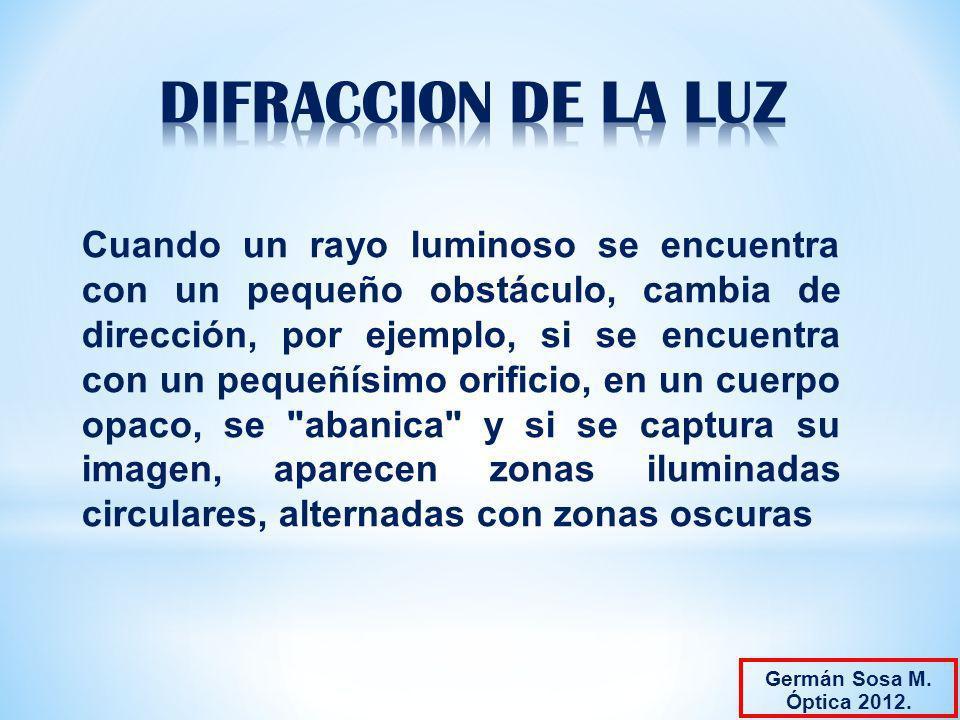 DIFRACCION DE LA LUZ