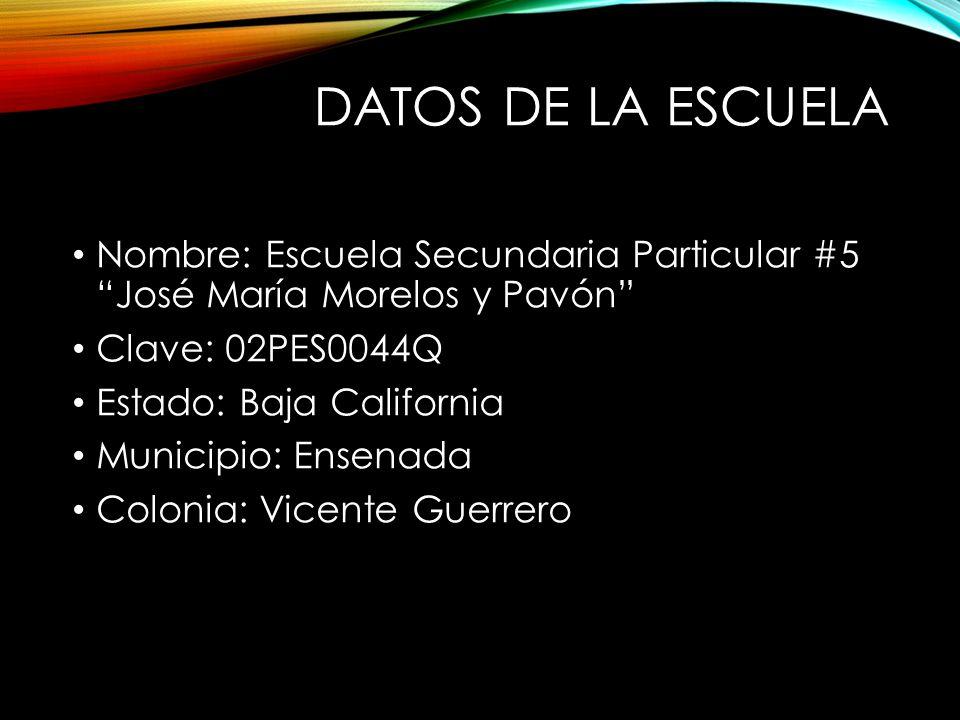Datos de la escuela Nombre: Escuela Secundaria Particular #5 José María Morelos y Pavón Clave: 02PES0044Q.