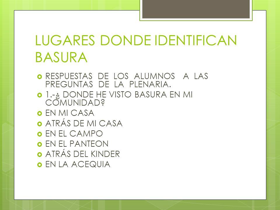 LUGARES DONDE IDENTIFICAN BASURA