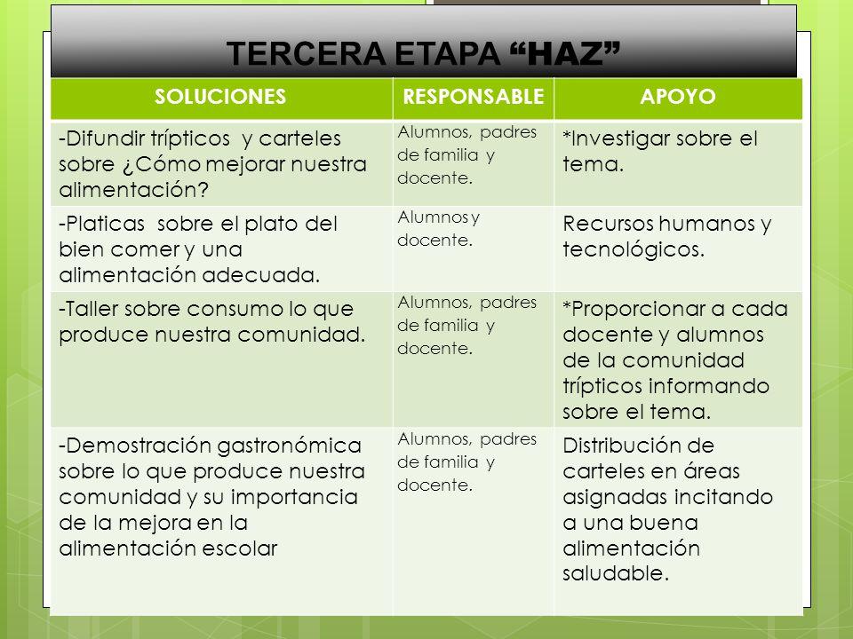 TERCERA ETAPA HAZ SOLUCIONES RESPONSABLE APOYO