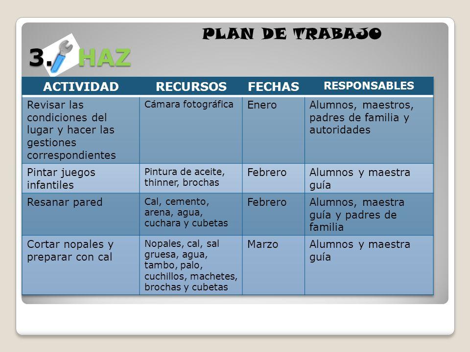 3. HAZ PLAN DE TRABAJO ACTIVIDAD RECURSOS FECHAS RESPONSABLES