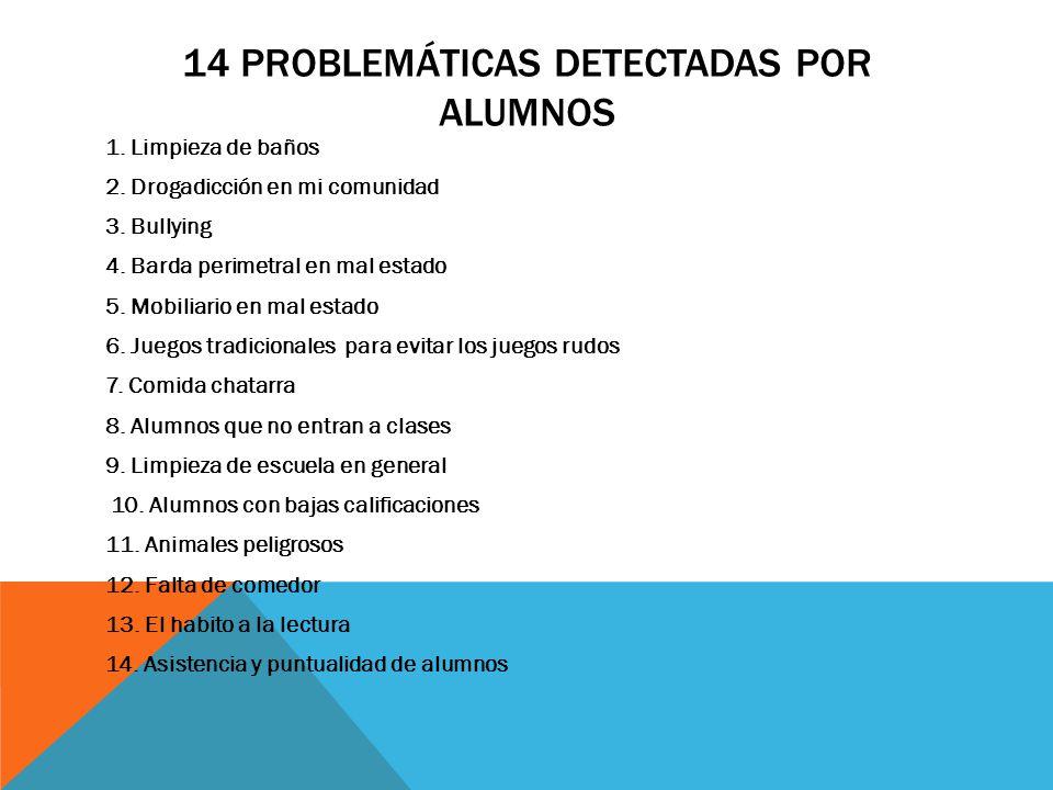 14 Problemáticas detectadas por alumnos
