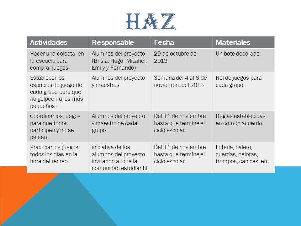 haz Actividades Responsable Fecha Materiales