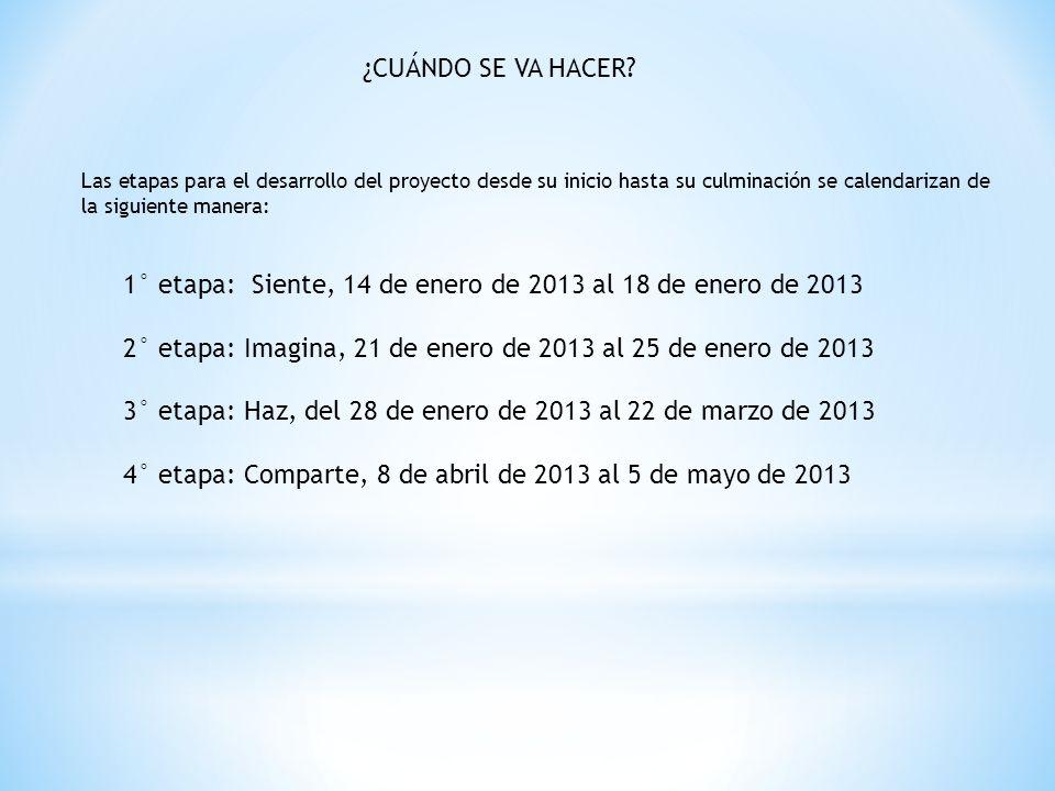 1° etapa: Siente, 14 de enero de 2013 al 18 de enero de 2013