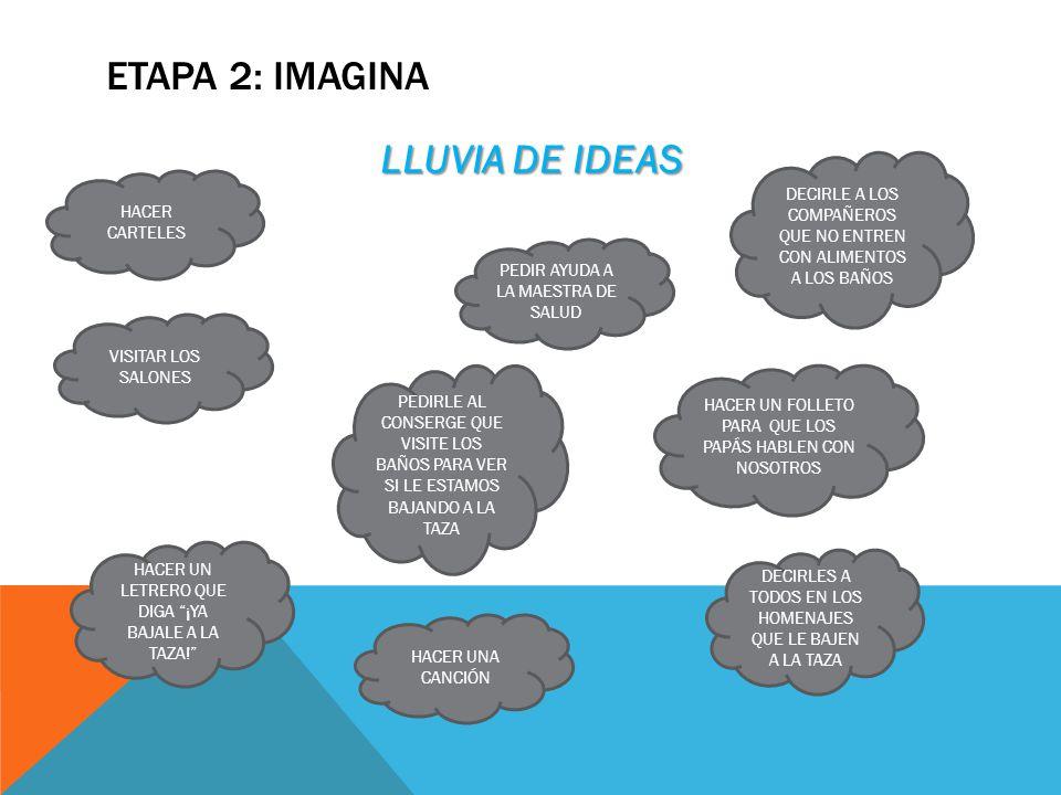 ETAPA 2: IMAGINA LLUVIA DE IDEAS