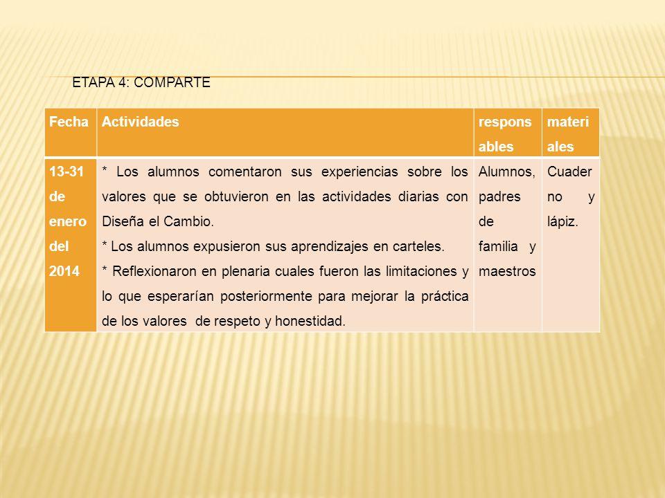 ETAPA 4: COMPARTE Fecha. Actividades. responsables. materiales. 13-31 de enero del 2014.
