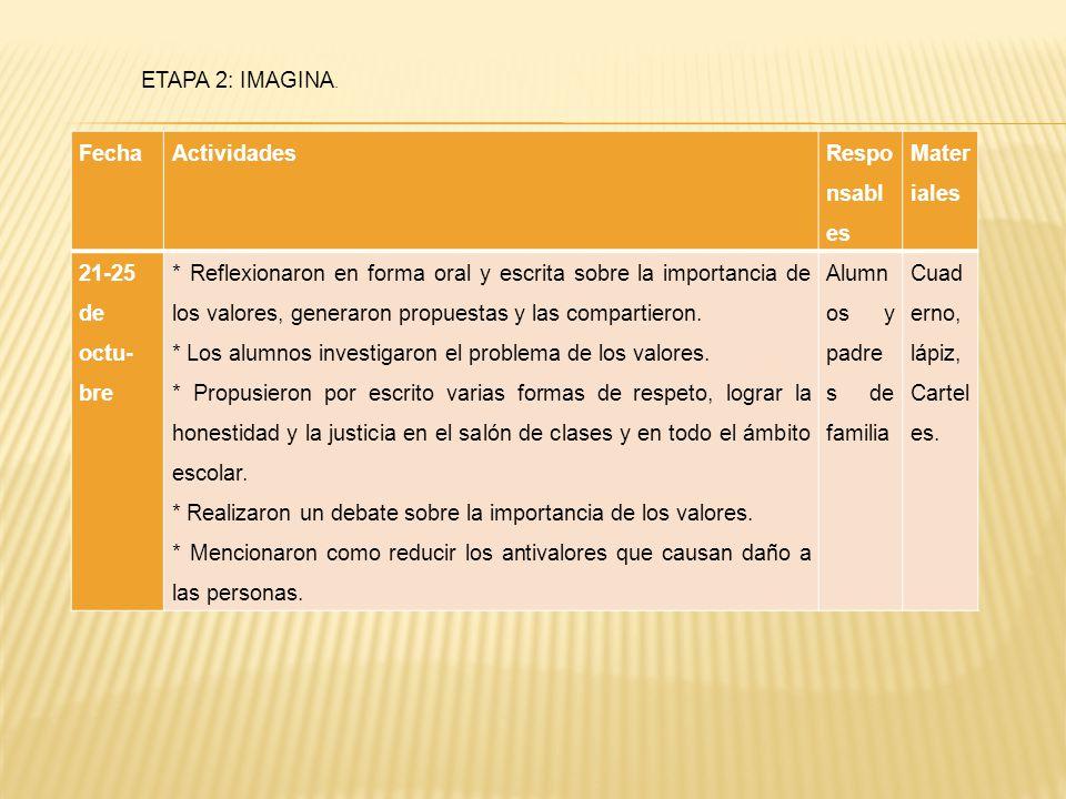 ETAPA 2: IMAGINA. Fecha. Actividades. Responsables. Materiales. 21-25 de octu-bre.