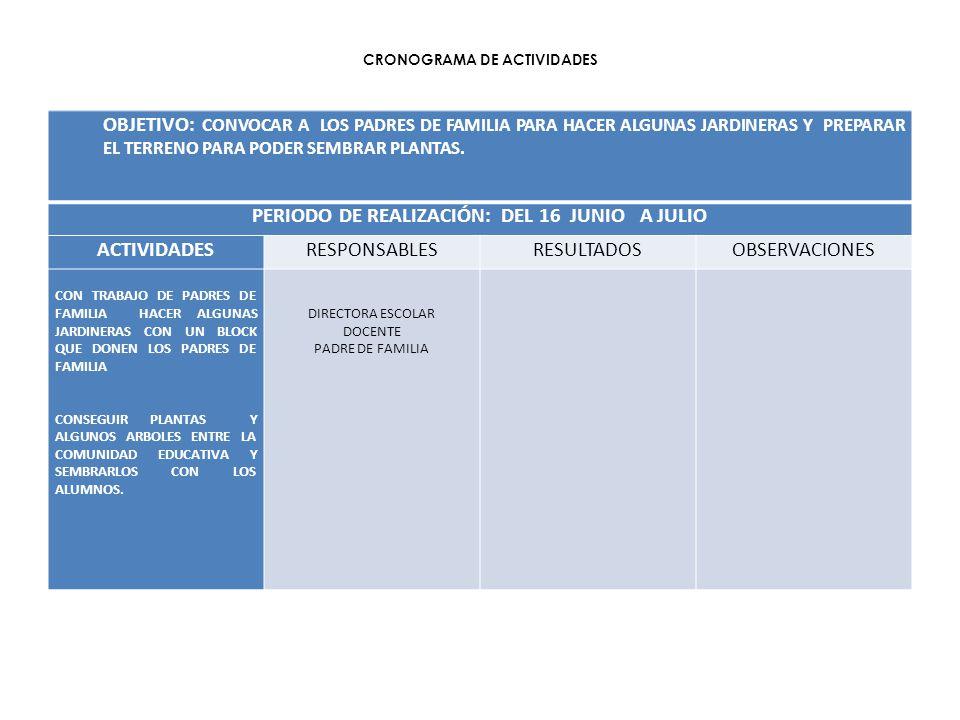 PERIODO DE REALIZACIÓN: DEL 16 JUNIO A JULIO ACTIVIDADES RESPONSABLES