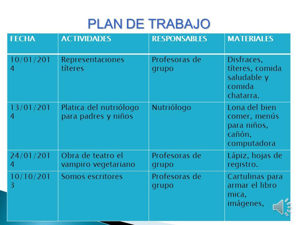 PLAN DE TRABAJO FECHA ACTIVIDADES RESPONSABLES MATERIALES 10/01/2014