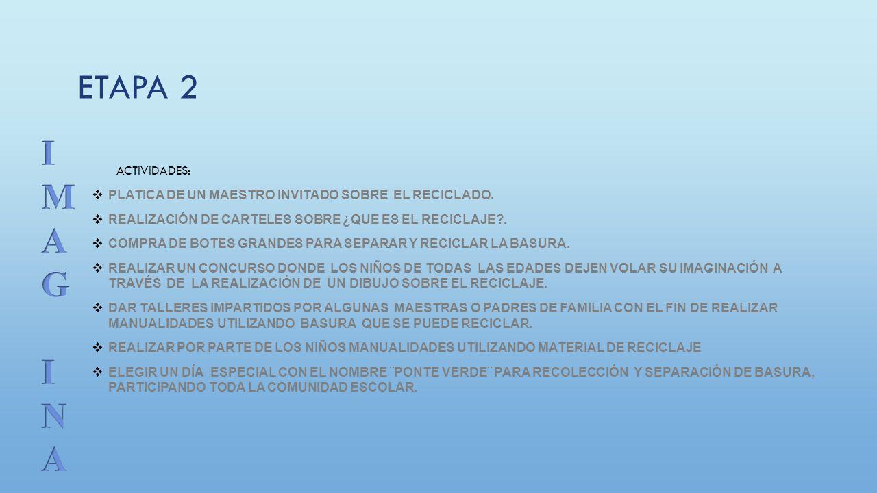 ETAPA 2 I MAG INA actividades: