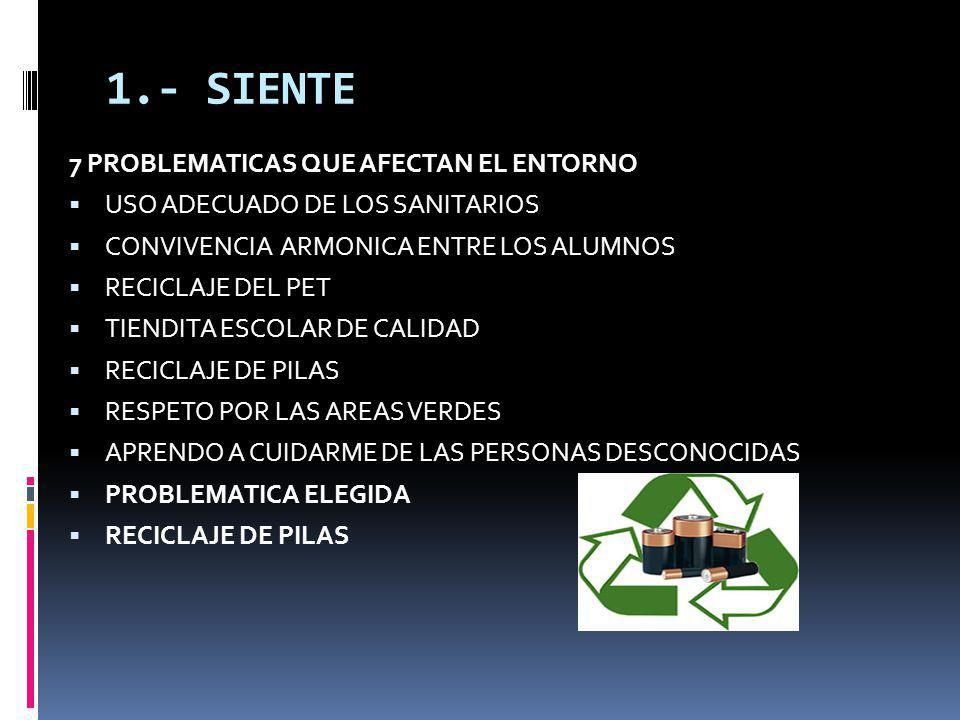 1.- SIENTE 7 PROBLEMATICAS QUE AFECTAN EL ENTORNO